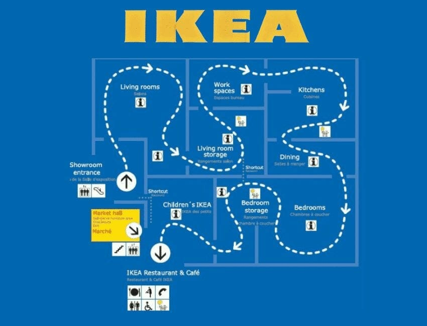 IKEA floor map using human psychology for business