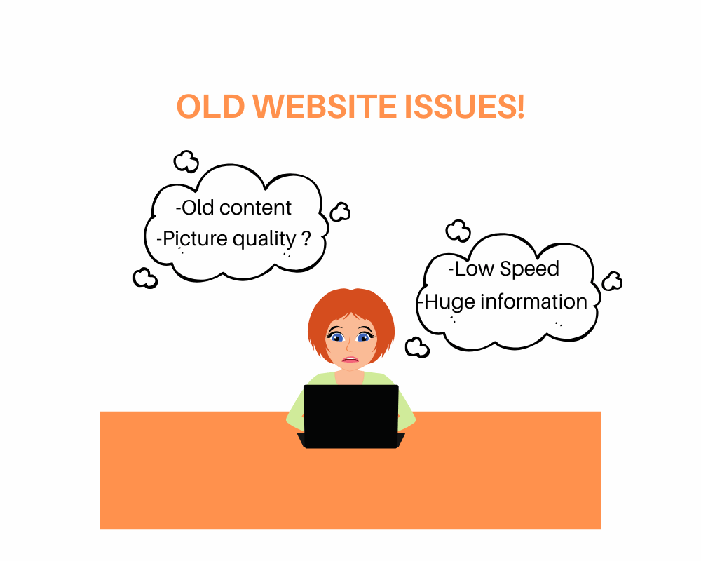 getting a website
