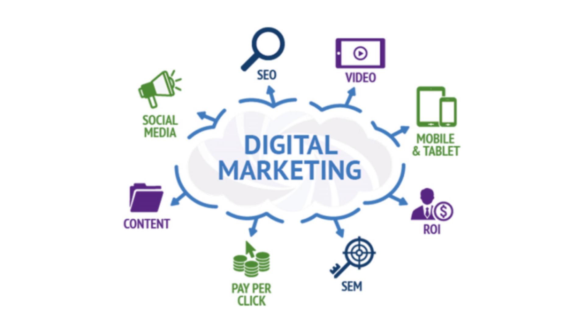 Covid-19 impact-Digital Marketing